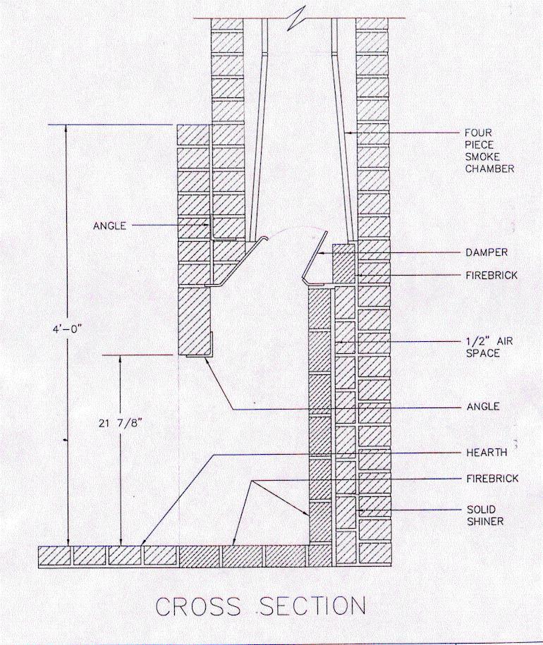 Ibc Draft For 2001