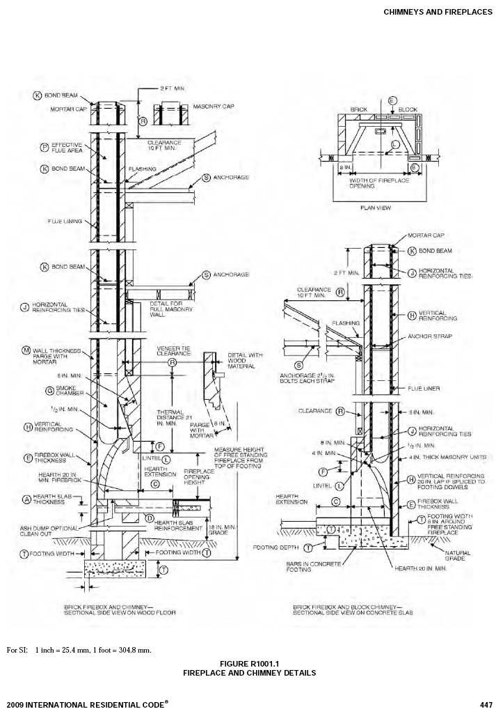 Solar Chimney Diagram Skylight Diagram Elsavadorla