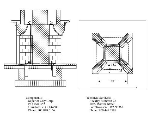 Rumford Fireplace Plans & Instructions on kitchen hearth rooms with fireplaces, house plans with double sided fireplaces, house plans with two way fireplace,