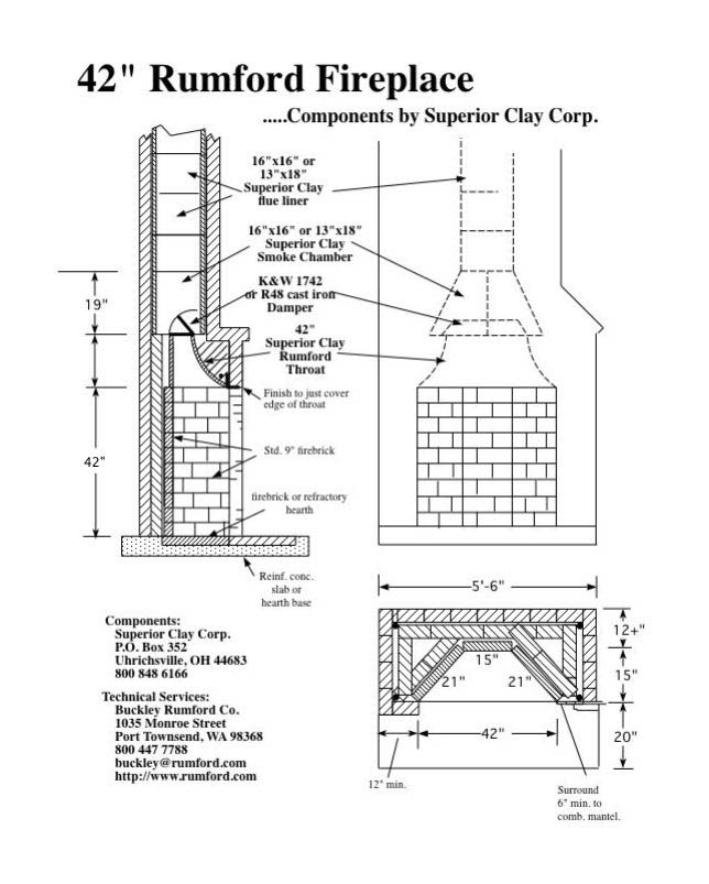 Rumford Fireplace Plans Instructions